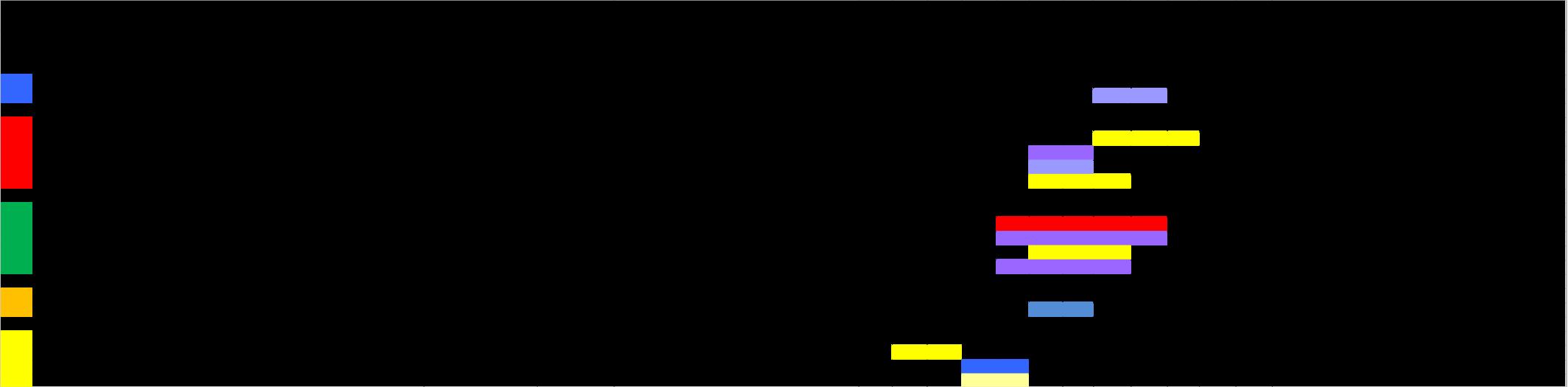 fehrle stauden staudenkompositionen pflanzkalender insektenmodul veitshoechheimer bluetenmosaik